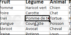 Insertion de retours à la ligne dans les cellules de feuille de calcul LibreOffice Calc. Pour insérer un retour à la ligne dans une cellule de classeur, appuyez sur la combinaison de touches Ctrl+Entrée.