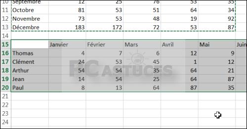 Inverser Les Lignes Et Les Colonnes D Un Tableau Excel
