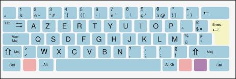 pc astuces transformer un clavier qwerty en azerty. Black Bedroom Furniture Sets. Home Design Ideas